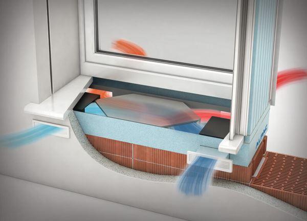 flusso ventilazione meccanica